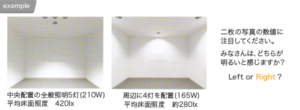 照明の選び方 明るさの比較