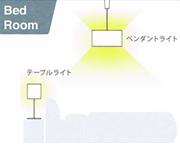 照明の選び方 寝室