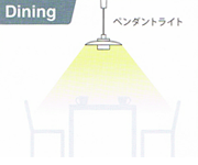照明の選び方 ダイニングルーム