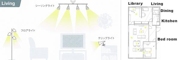 照明の選び方 リビング
